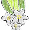 Allyssiabanter's avatar