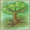 aminoan's avatar