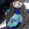 Angel-lin's avatar