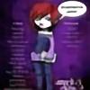 AngelEyesByLila's avatar
