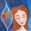 AussieSheila's avatar