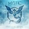 Btrosclair101's avatar