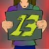 Butzengear's avatar