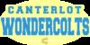 CanterlotWondercolts's avatar