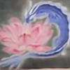 Elli88's avatar