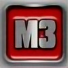 M3webz's avatar