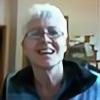 marya149's avatar