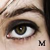 Mazarde's avatar