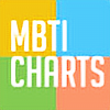 MBTI-Charts's avatar