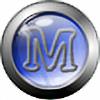 mizuuko's avatar