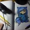 NeOokami's avatar