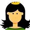 rinaz's avatar