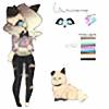 Samanta23's avatar