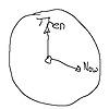 selken's avatar