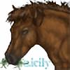 Sicily2008's avatar