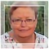 tigressNL's avatar