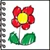 ucchon's avatar