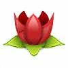 weluvthemes's avatar
