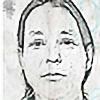 wim66's avatar