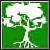 windywater's avatar