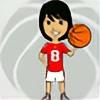 WoLong8's avatar