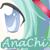 :iconanachi: