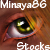 :iconminaya86-stocks: