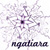 :iconngatiara: