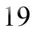 :iconunstock19: